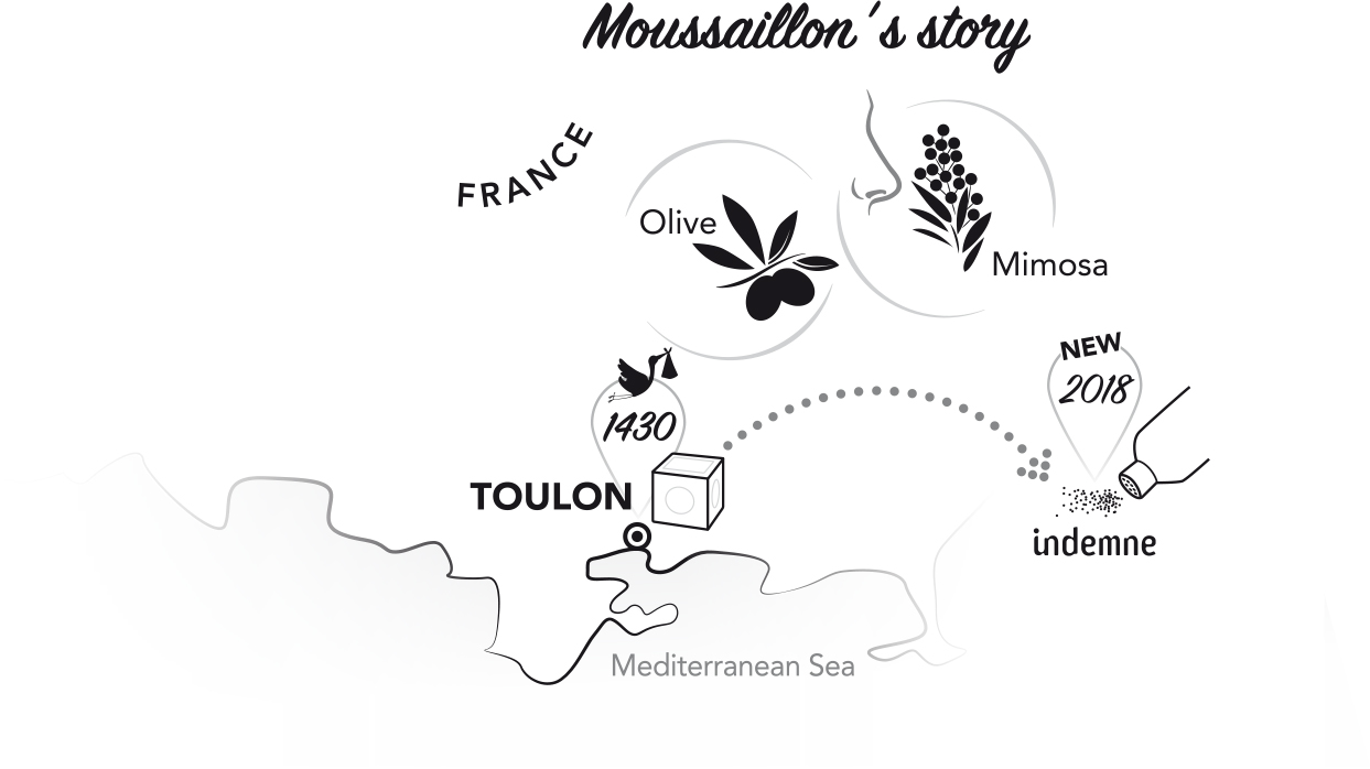 Moussaillon Mimosa history