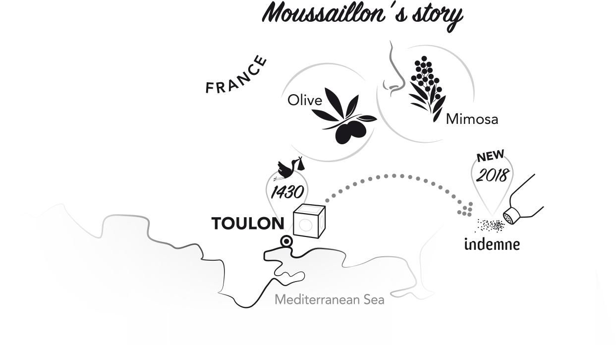 histoire-indemne-moussaillon - mimosa-savon-saupoudrer