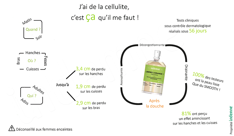 Protocole anti cellulite efficace